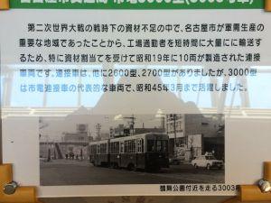retro_train_museum 15.12.11